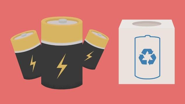 Recyclage de piles