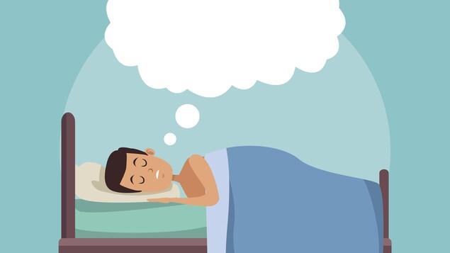 Illustration d'un homme dans son lit en train de rêver.