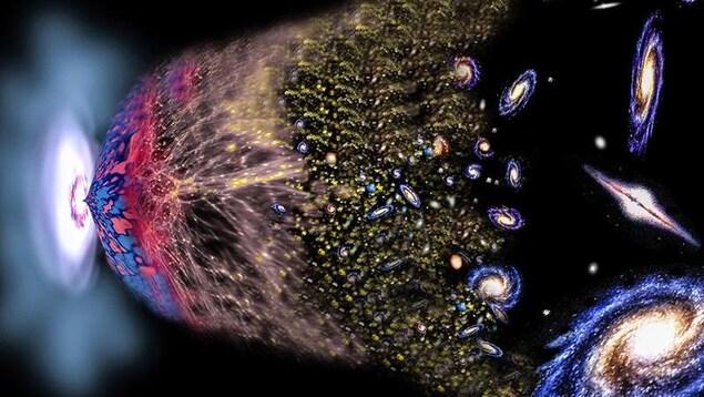 Une représentation du Big Bang