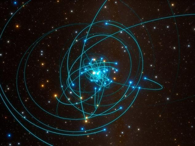 Représentation d'orbites d'étoiles autour du trou noir central de la Voie lactée.