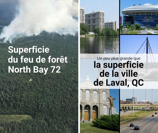 La superficie est équivalente à celle de la ville de Laval au Québec