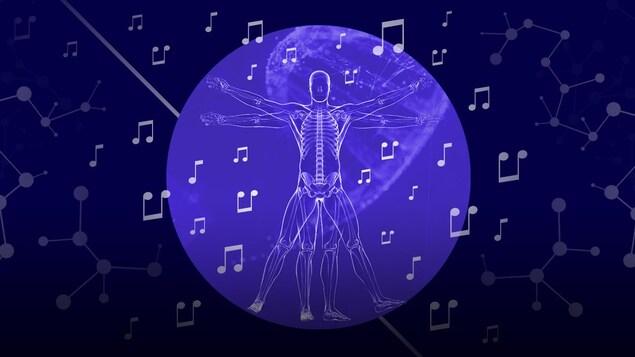 Un corps humain dessiné à la manière de l'homme de Vitruve de Da Vinci, avec des notes de musique.