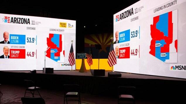 Les résultats provisoires dans l'Arizona entre Joe Biden et Donald Trump sont projetés sur deux écrans géants dans une salle vide.