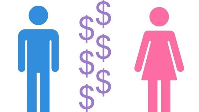 Un pictogramme d'homme et de femme séparés par des signes de dollars