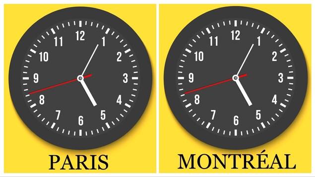 Deux horloges qui affichent la même heure.