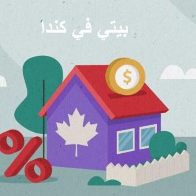 Dessin d'une maison avec une feuille d'érable et une titre en arabe: ma maison au Canada.