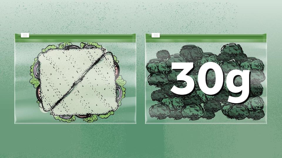 Une infographie avec deux sacs de type Ziploc : l'un avec un sandwich, l'autre avec du cannabis.