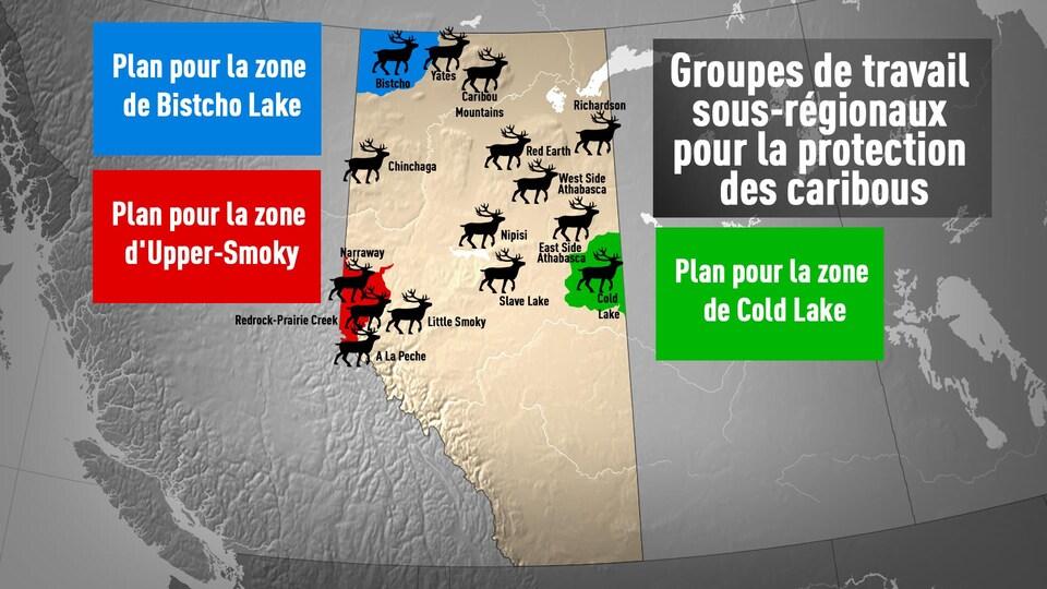 Sur la carte de l'Alberta, des icônes représentent 15 populations de caribous. Trois zones de différentes couleurs représentent les aires sous la responsabilité des groupes de travail régionaux. Celles-ci recoupent le territoire de quatre populations de caribous, soit Narraway, Redrock-Prairie Creek, Cold Lake et Bistcho.