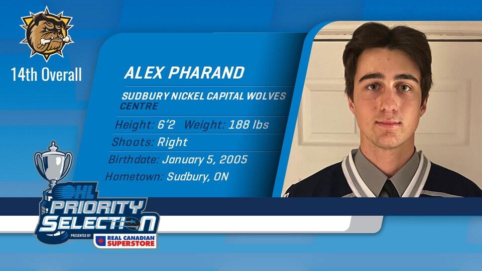 Les statistiques sur Alex Pharand