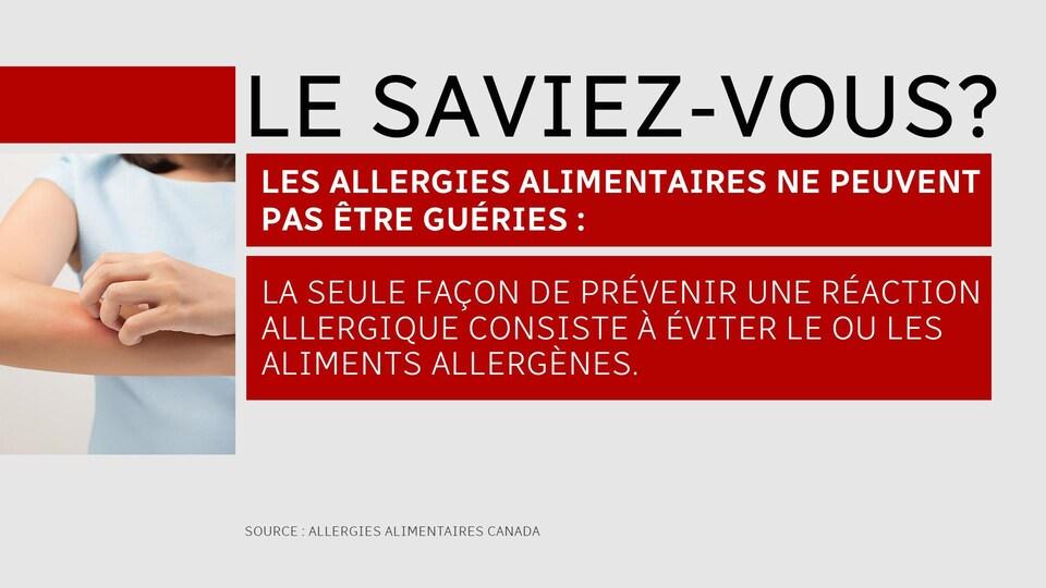 Les allergies alimentaires ne peuvent pas être guéries. La seule façon de prévenir une réaction allergique consiste à éviter le ou les aliments allergènes.