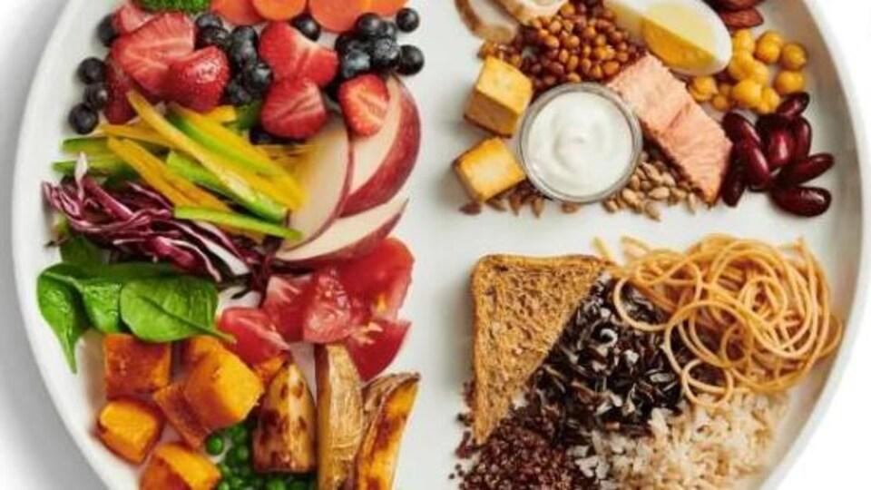 Une assiette bien garnie d'aliments variés