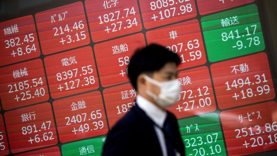 Un homme passe devant un tableau où sont affichés des indices boursiers.