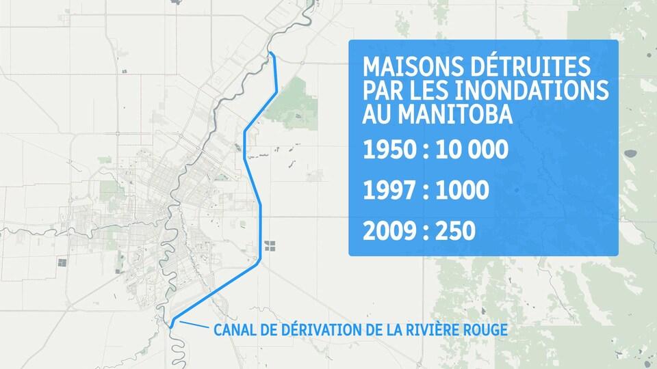Une carte de la région de Winnipeg comprenant une ligne bleue qui représente le canal de dérivation de la rivière Rouge et un tableau indiquant le nombre de maisons détruites lors de trois inondations.