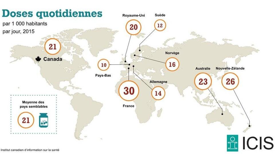 Carte comparant le nombre de doses quotidiennes d'antibiotiques administrées par 1000 habitants, dans différents pays.