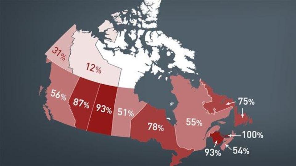 Pourcentage des Premières Nations dans chaque province et territoire qui ont été visées par un avis de faire bouillir l'eau entre 2004 et 2015.