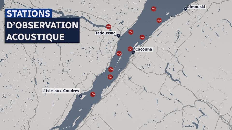La localisation des stations d'écoute dans le Saint-Laurent.
