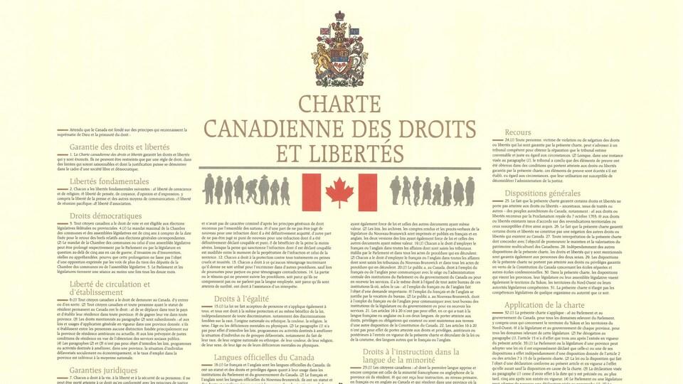 Poster de la Charte canadienne des droits et libertés.
