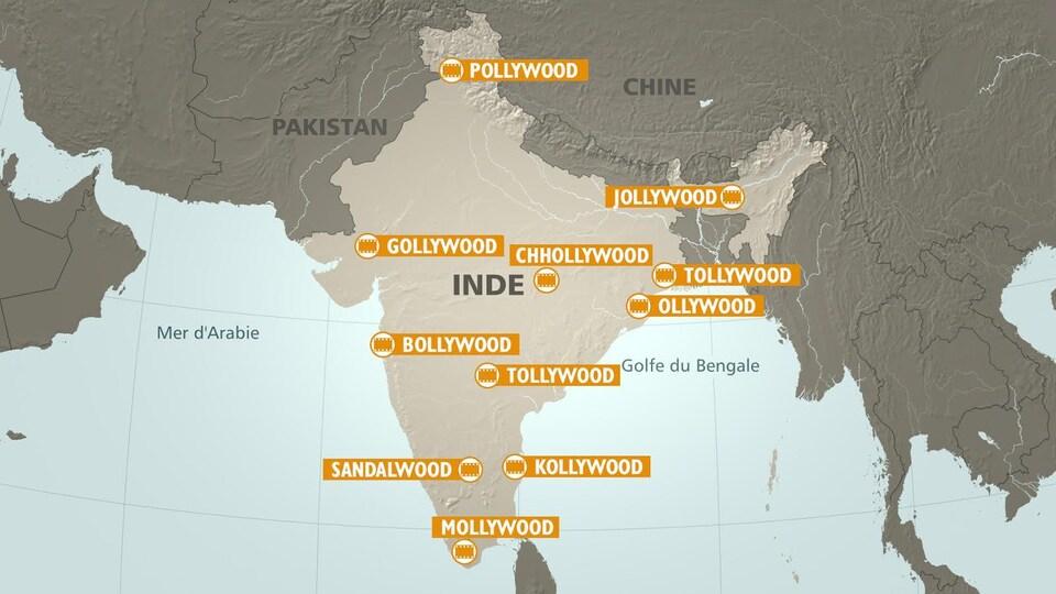 Le cinéma en inde