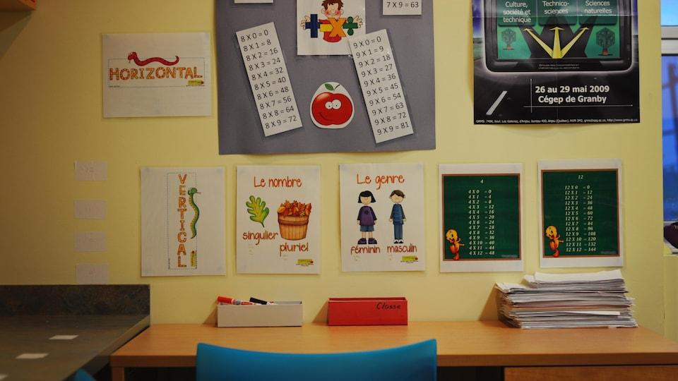 Un mur de la classe aménagée en pédopsychiatrie avec des affiches éducatives.
