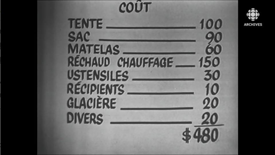 Tableau illustrant les coûts associés aux différents articles de camping.