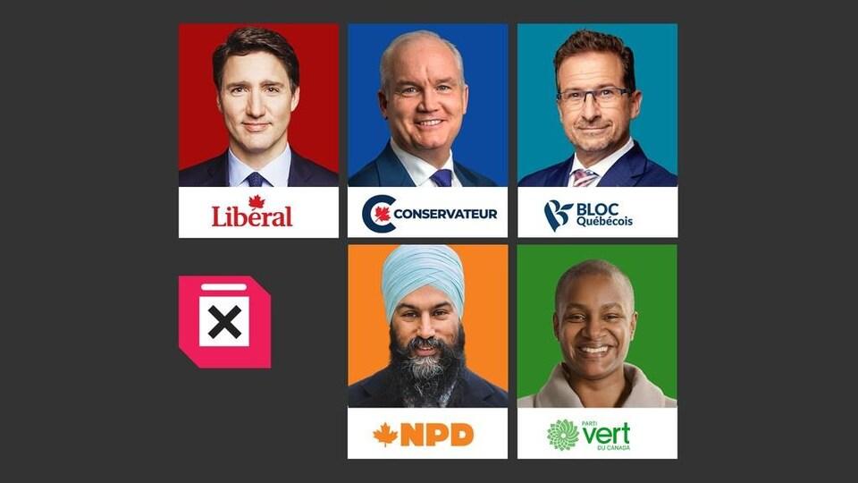 Montage photo des cinq chefs de parti.
