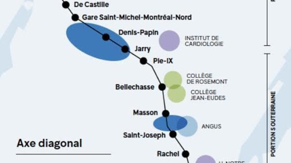 Une image de l'axe diagonal proposé par Denis Coderre.