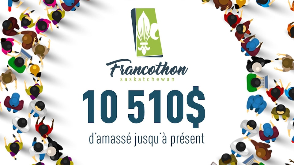 Jusqu'à présent, 10 510 $ ont été accumulés pour le Francothon 2021.