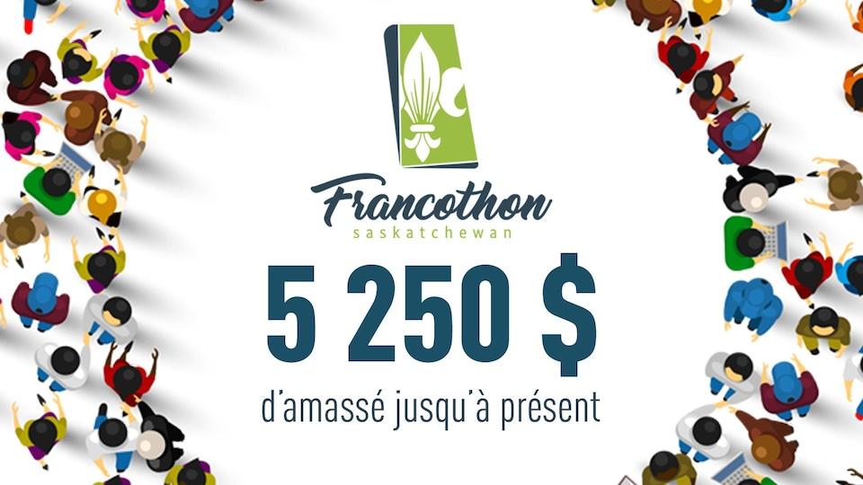 Jusqu'à présent, 5 2500 $ ont été accumulés pour le Francothon 2021.