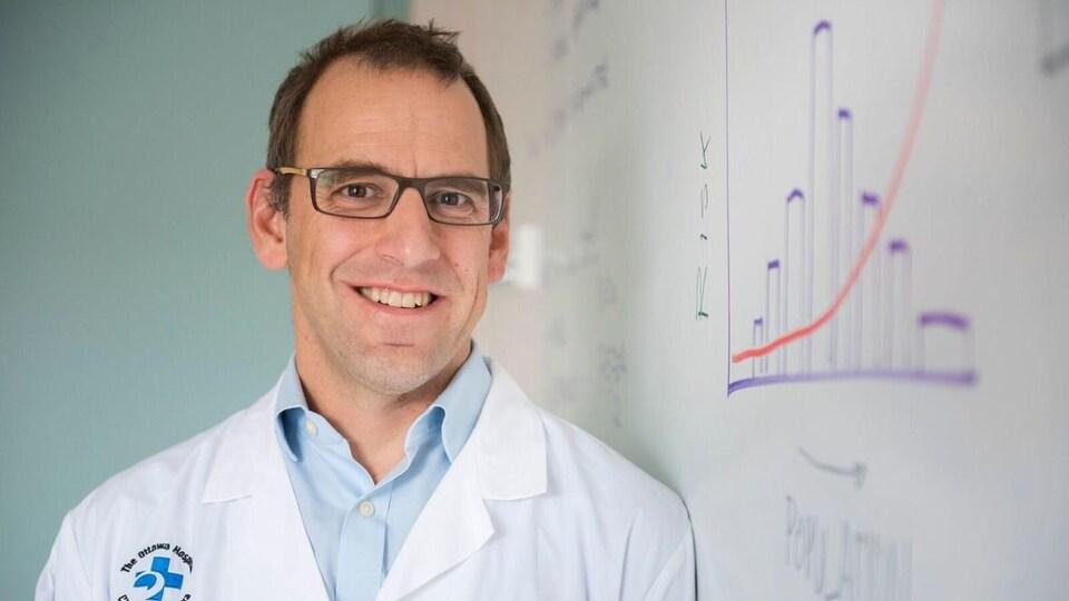 Un homme en blouse blanche devant un graphique.