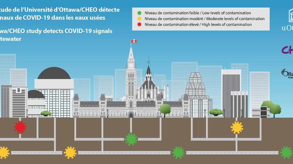 Un schéma illustrant les conduites souterraines à Ottawa.