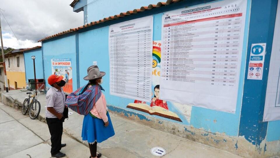 Deux personnes regardent une affiche sur un mur.