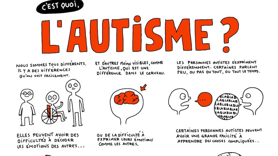 Des dessins et des explications simples sur l'autisme.