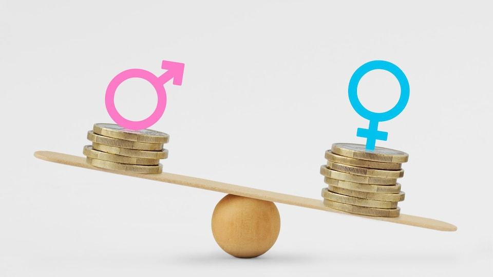 Illustration de l'inégalité salariale avec deux piles de pièces posées sur une balance qui penche en faveur du sexe masculin.
