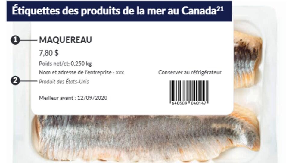 L'étiquette présente peu d'information, à part le prix et la date de consommation.