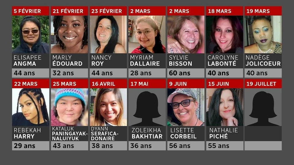 Le nom (et la photo, le cas échéant) des 13 autres victimes.