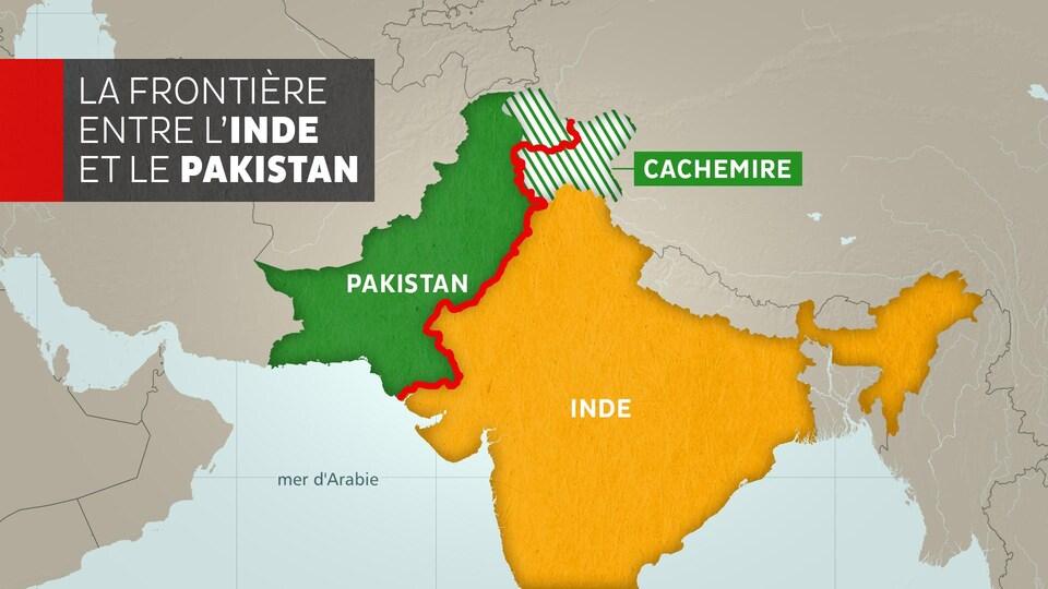 La frontière entre l'Inde et le Pakistan.