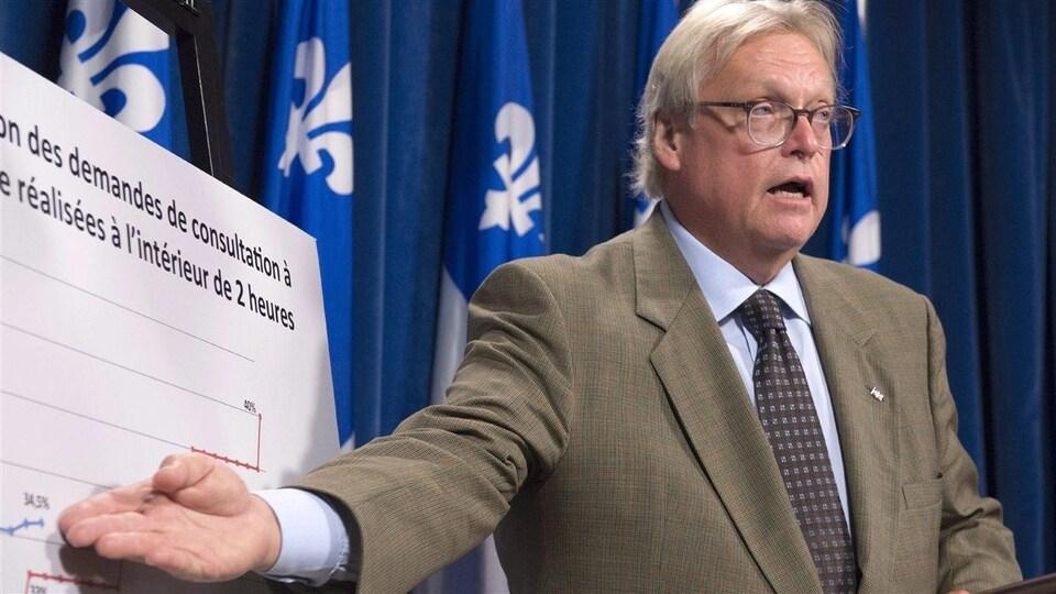 Le ministre Gaétan Barrette, donne des explications en pointant une affiche avec un graphique.