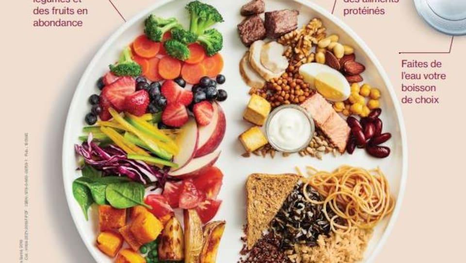 Une assiette contenant des fruits, des légumes frais et des légumes secs.