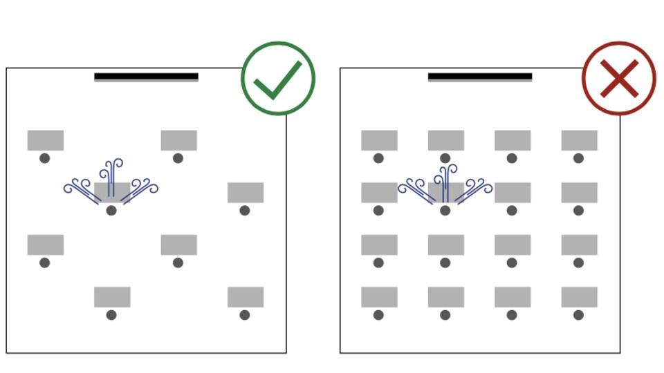 Image montrant comment l'air se propage selon la configuration d'une salle de classe.