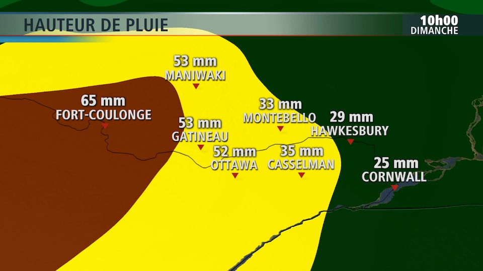 hauteur de pluie jusqu'à dimanche - fort-coulonge (65 mm), Maniwaki (53 mm), Gatineau (53 mm), Ottawa (52 mm), Montebello (33 mm), Hawkesbury (29 mm), Cornwall (25 mm), Casselman (35 mm)