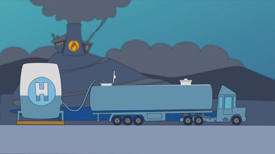 Graphique d'un camion qui se remplit d'hydrogène.