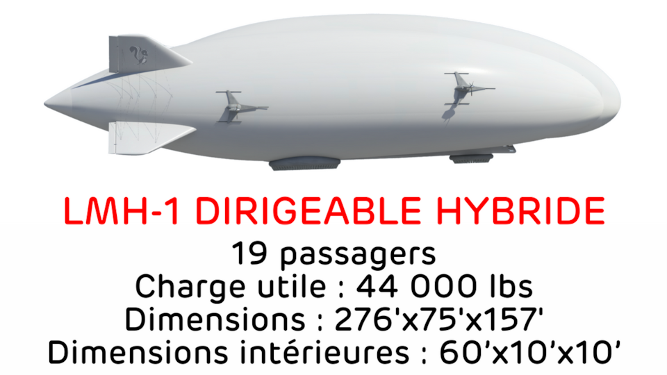 19 passagers, charge utile : 44 000 lbs, dimensions : 276'x75'x157', dimensions intérieures : 60'x10'x10'
