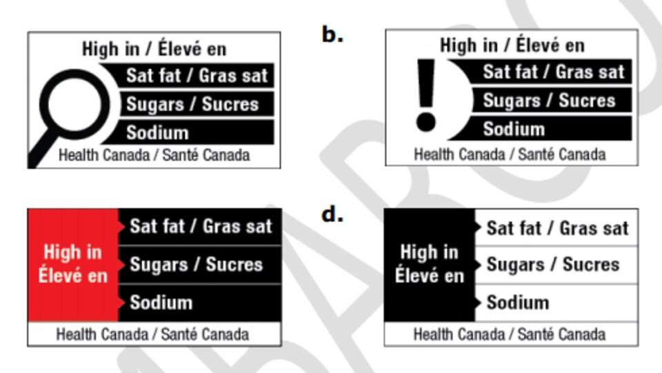 Quatre modèles de tableaux nutritionnels abrégés proposés par Santé Canada