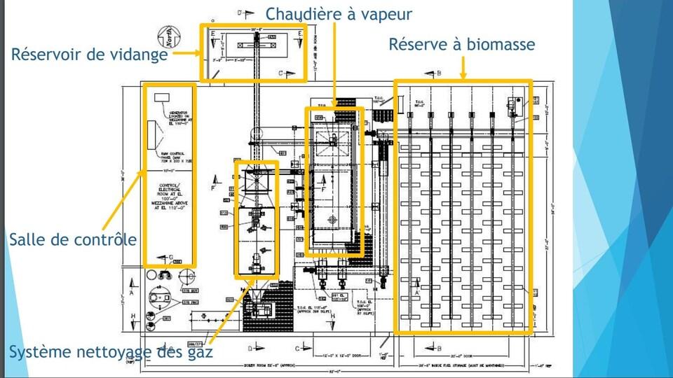 Un plan vu de haut de la salle où sera installée la chaudière à vapeur, la réserve de biomasse, le système de nettoyage des gaz, la salle de contrôle et le réservoir de vidange.