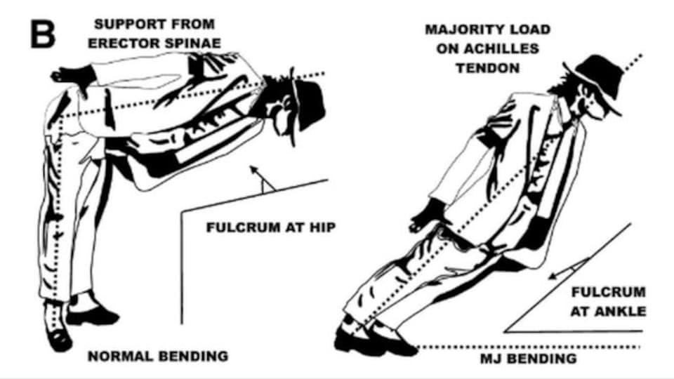 Illustration de la position atteinte par Michael Jackson.