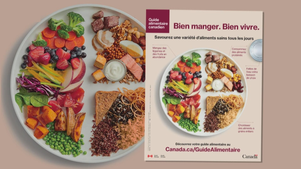 Couverture du nouveau « Guide alimentaire canadien » et de l'assiette santé.