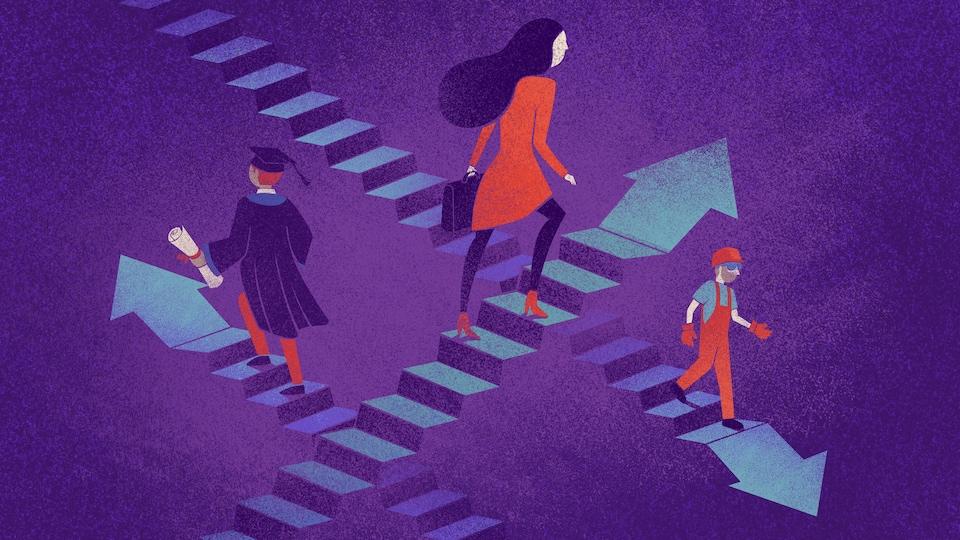 Illustration montrant une femme munie d'une mallette, un homme diplômé et un travailleur d'usine montant ou descendant des escaliers qui s'entrecroisent et qui se terminent par une flèche ascendante ou descendante.