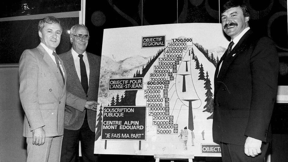 Trois hommes posent devant une affiche qui montre les objectifs de financement.