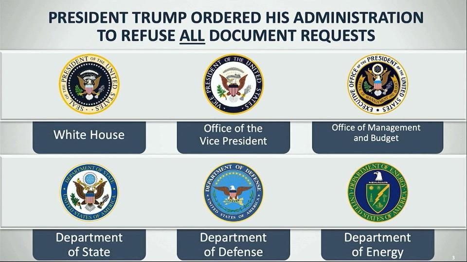 Le graphique présenté par les démocrates montre les logos de la Maison-Blanche, du bureau du vice-président, du Bureau de la gestion et du budget de la Maison-Blanche ainsi que ceux des départements d'État, de la Défense et de l'Énergie.