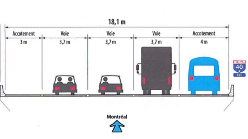 Le projet de nouveau pont de l'Île-aux-Tourtes aura un accotement plus large pour permettre une voie réservée pour les autobus.